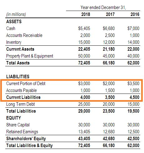 current-liabilities-examples